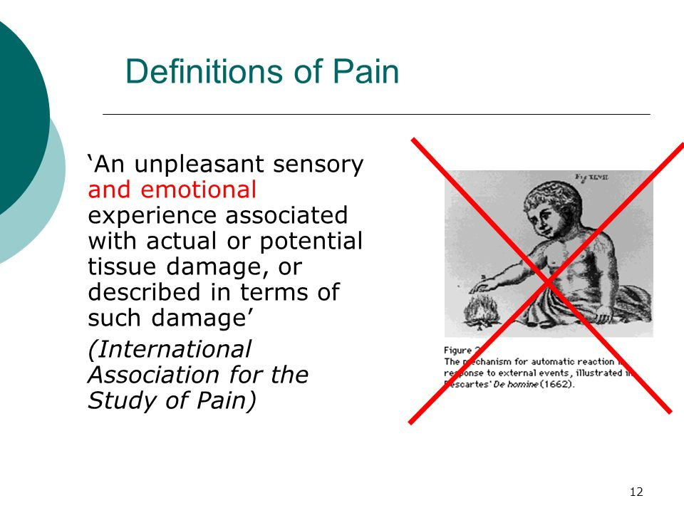 Definitions of Pain