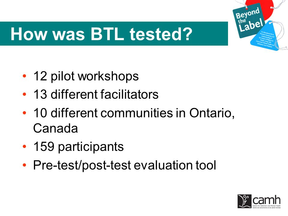 How was BTL tested 12 pilot workshops 13 different facilitators