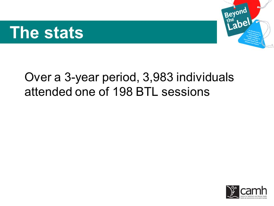 The stats Over a 3-year period, 3,983 individuals attended one of 198 BTL sessions .