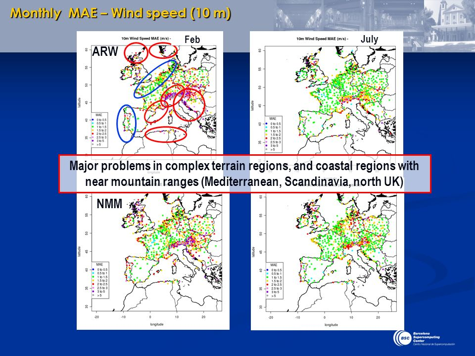 Monthly MAE – Wind speed (10 m)
