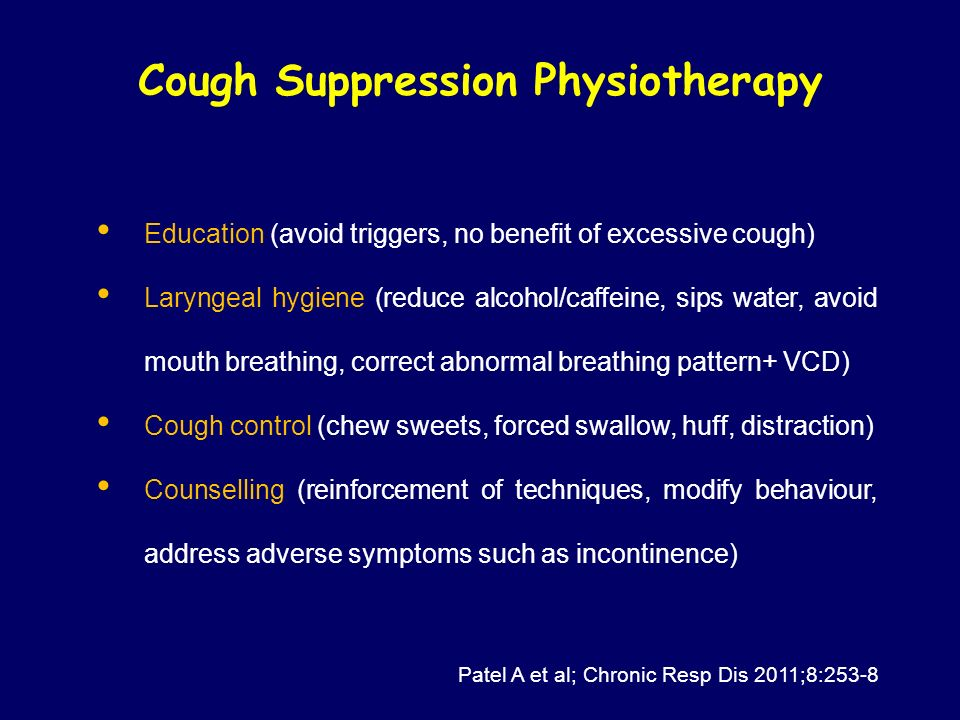 Cough Suppression Physiotherapy