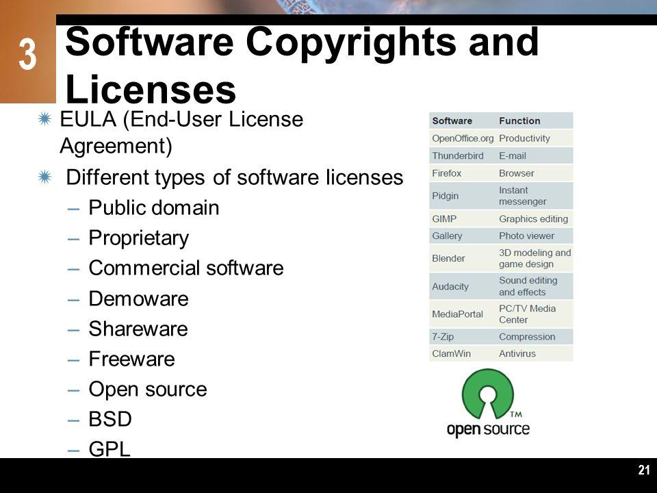Software categories figure ppt video online download 21 software copyrights and licenses platinumwayz