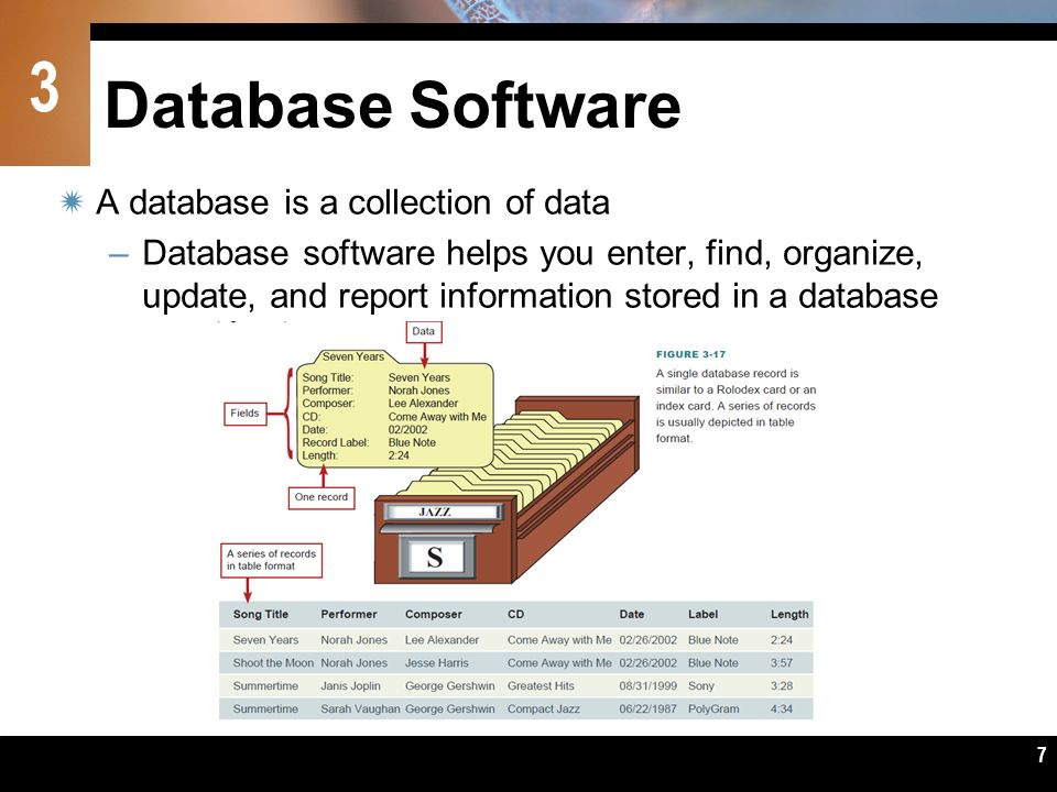 Database Software A database is a collection of data