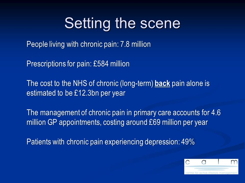 Setting the scene People living with chronic pain: 7.8 million
