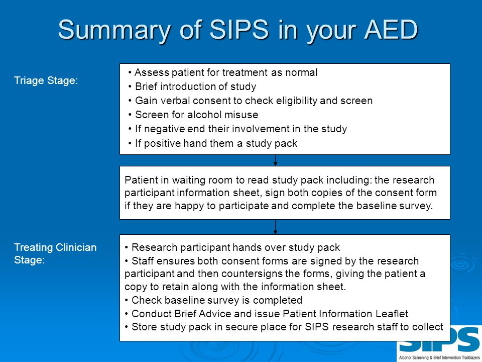 Summary of SIPS in your AED