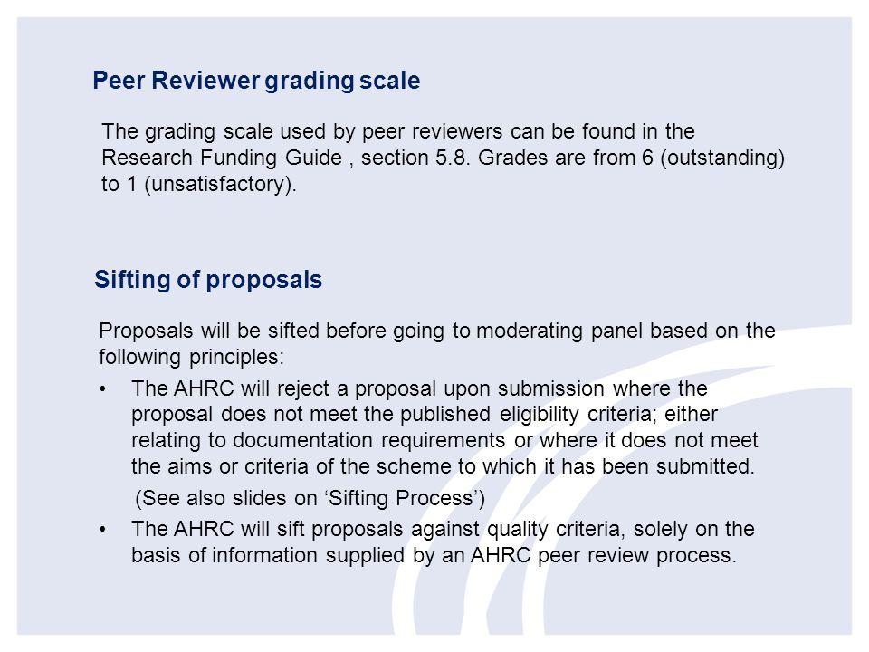 Peer Reviewer grading scale