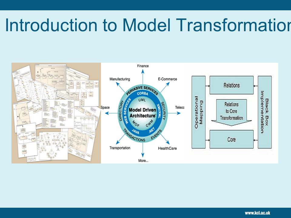 Introduction to Model Transformation