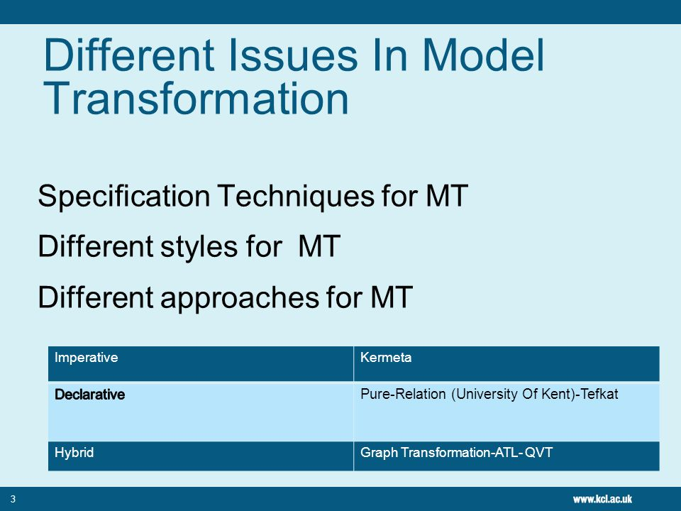 Different Issues In Model Transformation