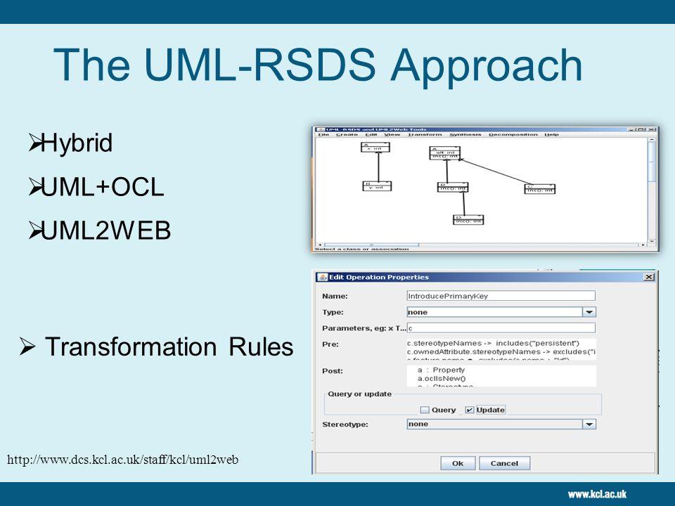 The UML-RSDS Approach Hybrid UML+OCL UML2WEB Transformation Rules
