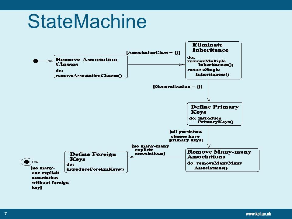 StateMachine