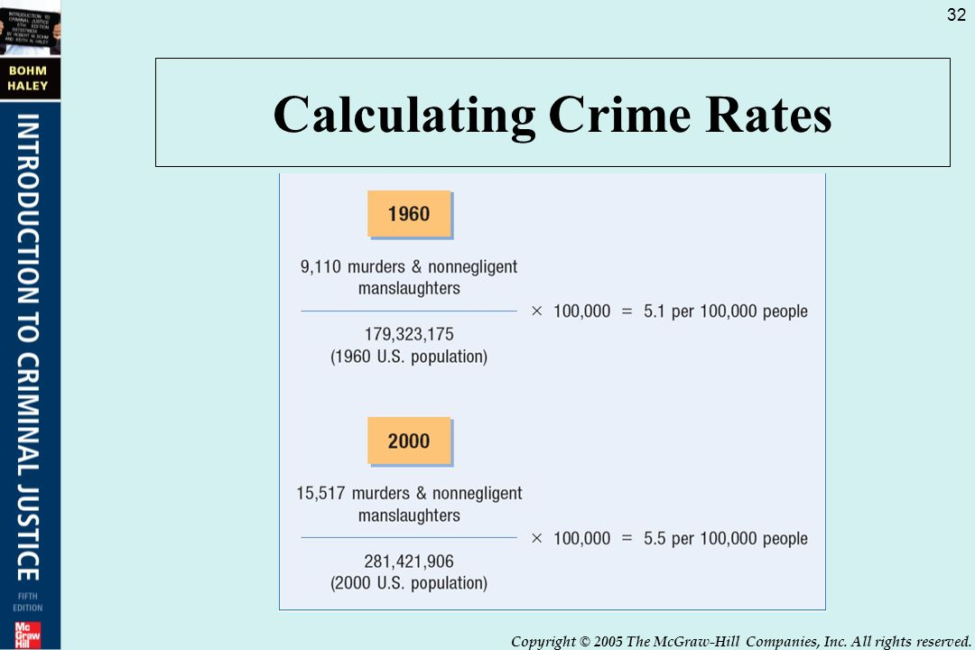 an analysis of a major source of delinquency in the united states today Reports provide information on national crime rates, hate crime incidents, and  law  the ucr and ncvs, the two major sources of crime data in the united  states  missouri state highway patrol statistical analysis center.