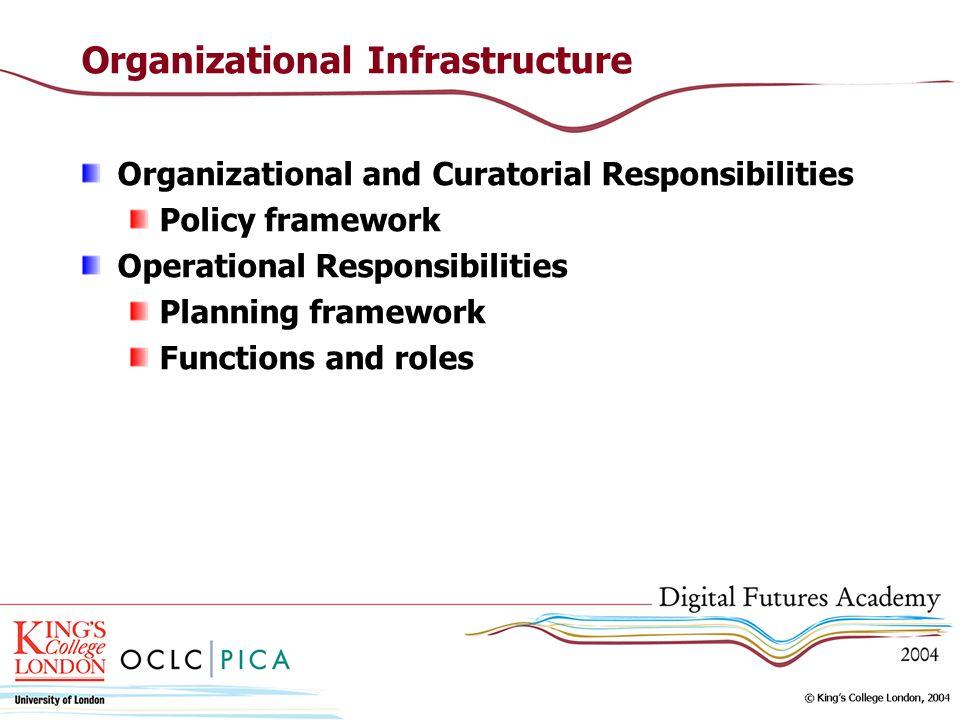 Organizational Infrastructure