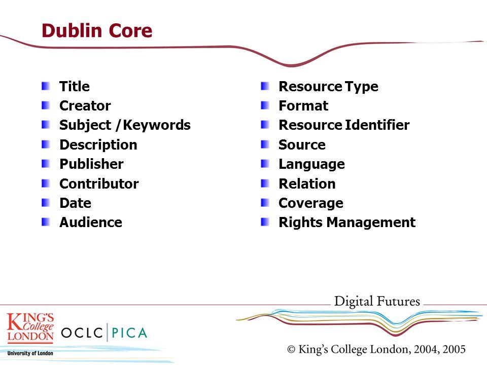 Dublin Core Title Creator Subject /Keywords Description Publisher