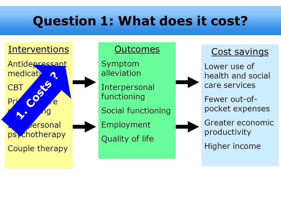Question 1: What does it cost