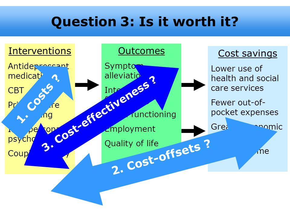 Question 3: Is it worth it