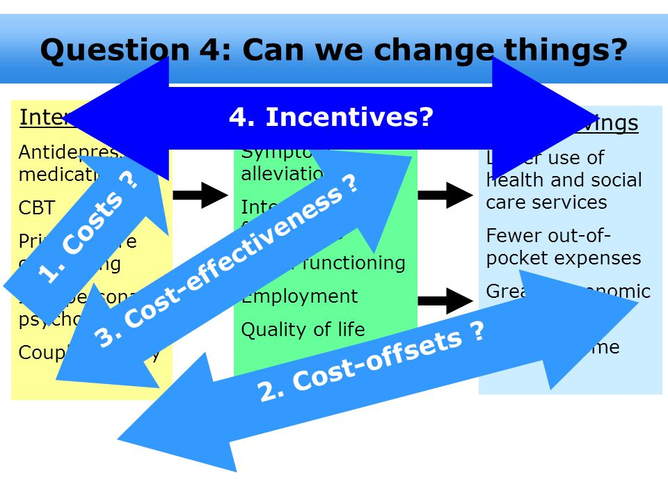 Question 4: Can we change things