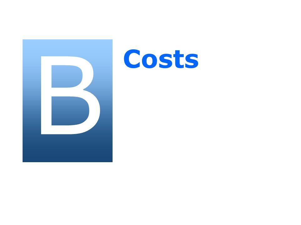 B Costs 19