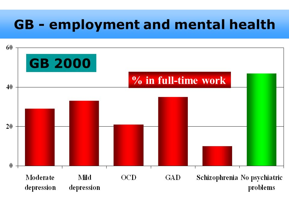 GB - employment and mental health