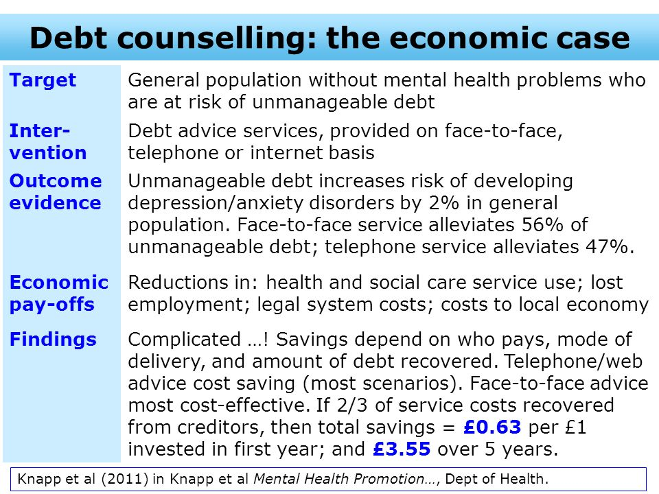 Debt counselling: the economic case