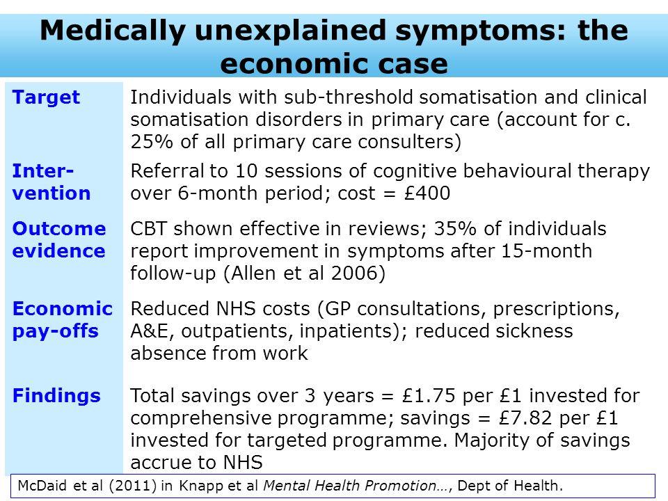 Medically unexplained symptoms: the economic case