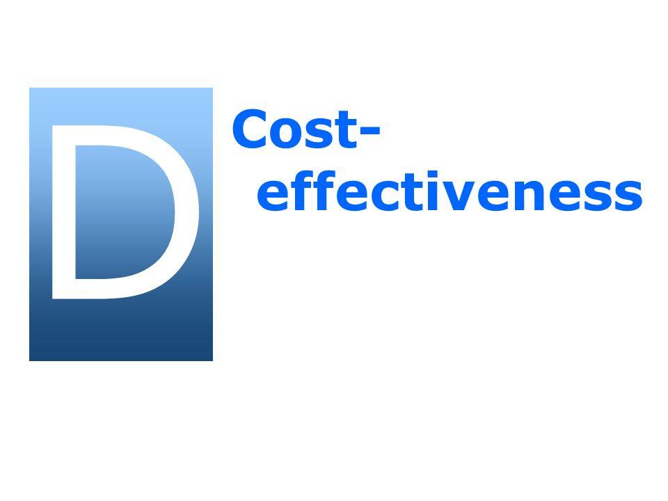D Cost-effectiveness 40
