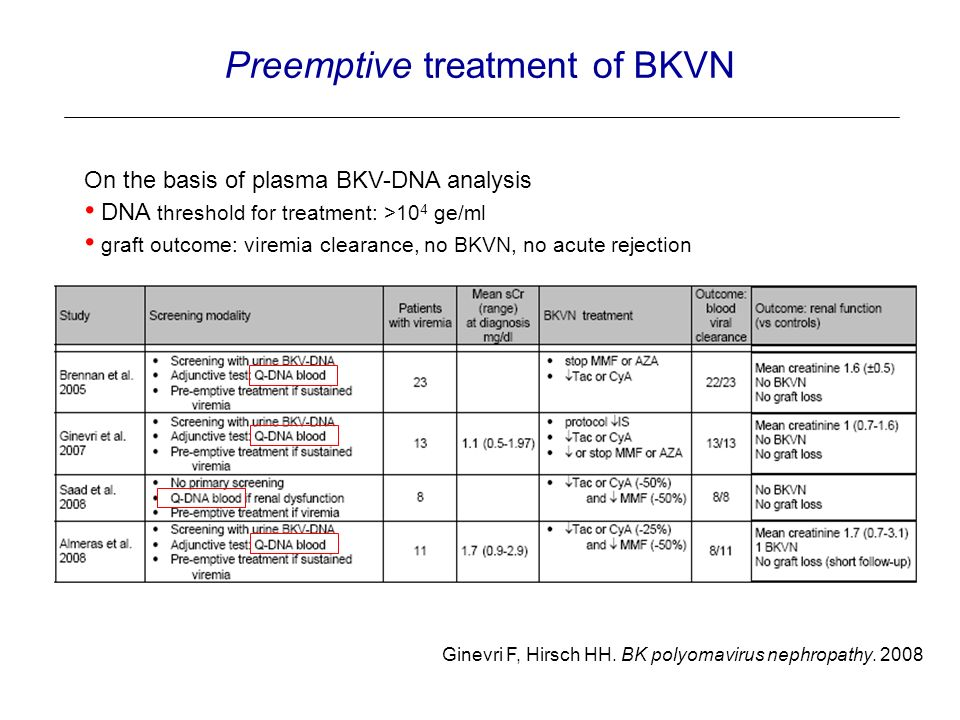 Preemptive treatment of BKVN