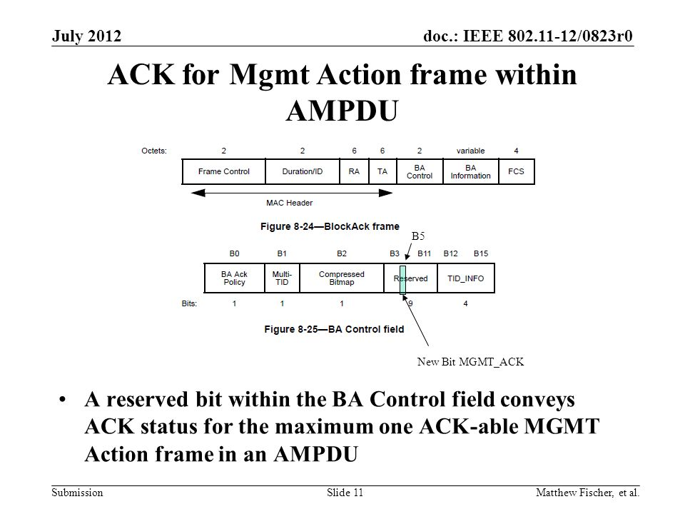 ACK for Mgmt Action frame within AMPDU