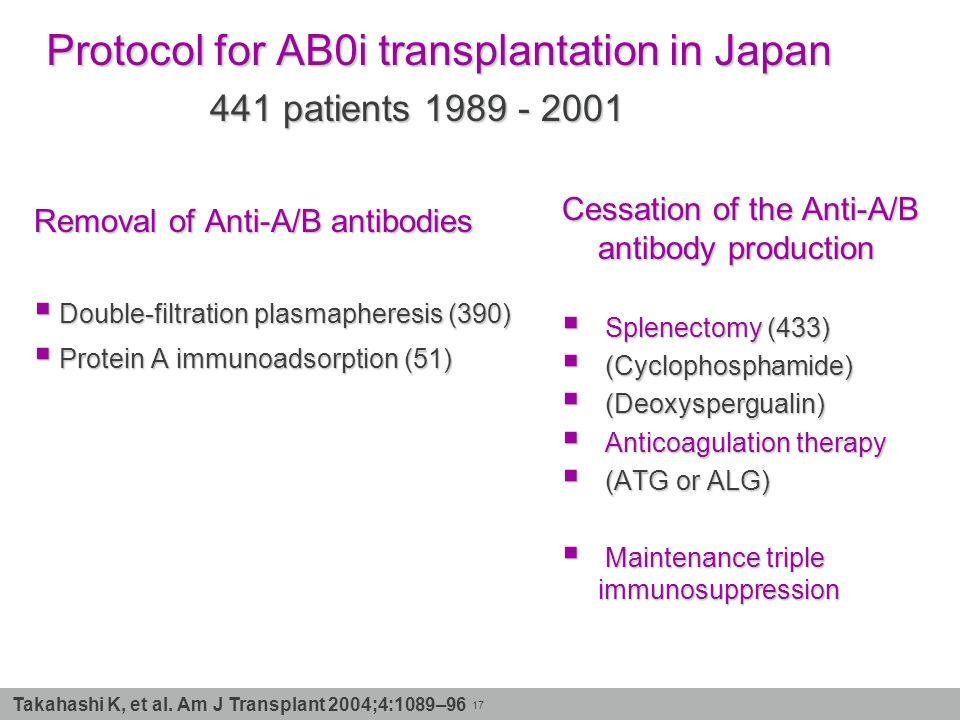 Protocol for AB0i transplantation in Japan