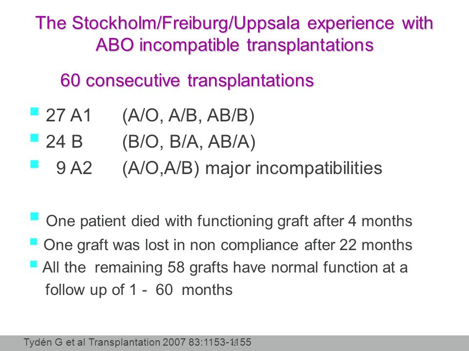 60 consecutive transplantations