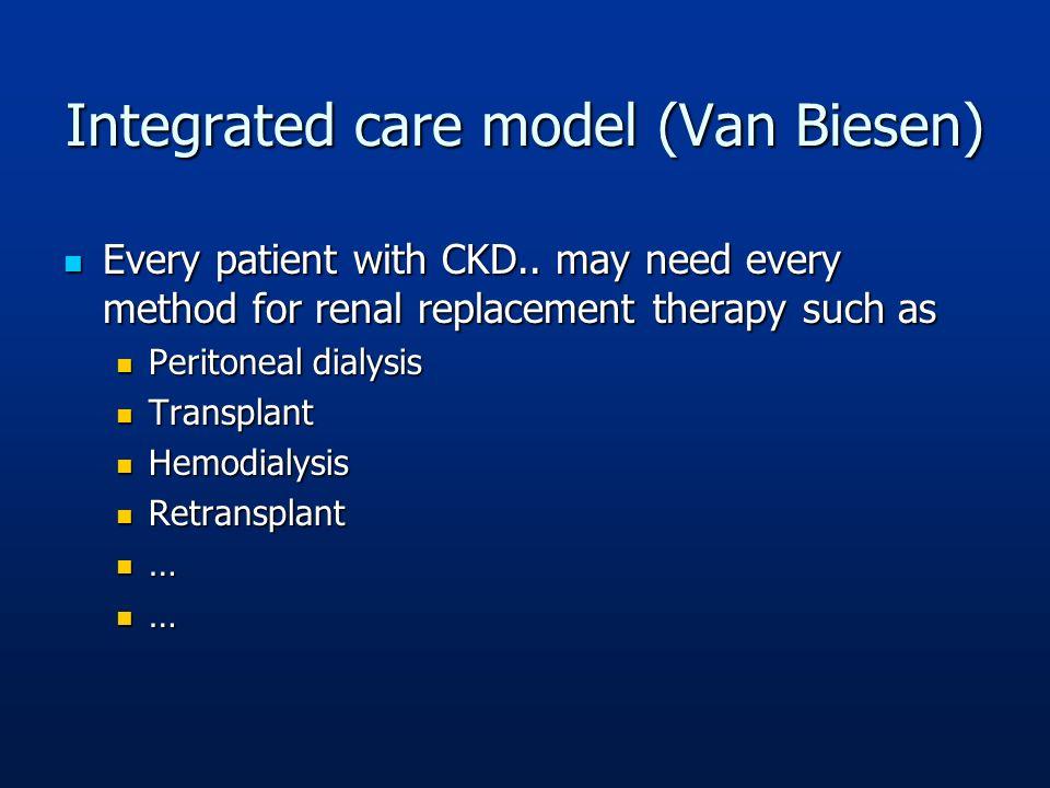 Integrated care model (Van Biesen)