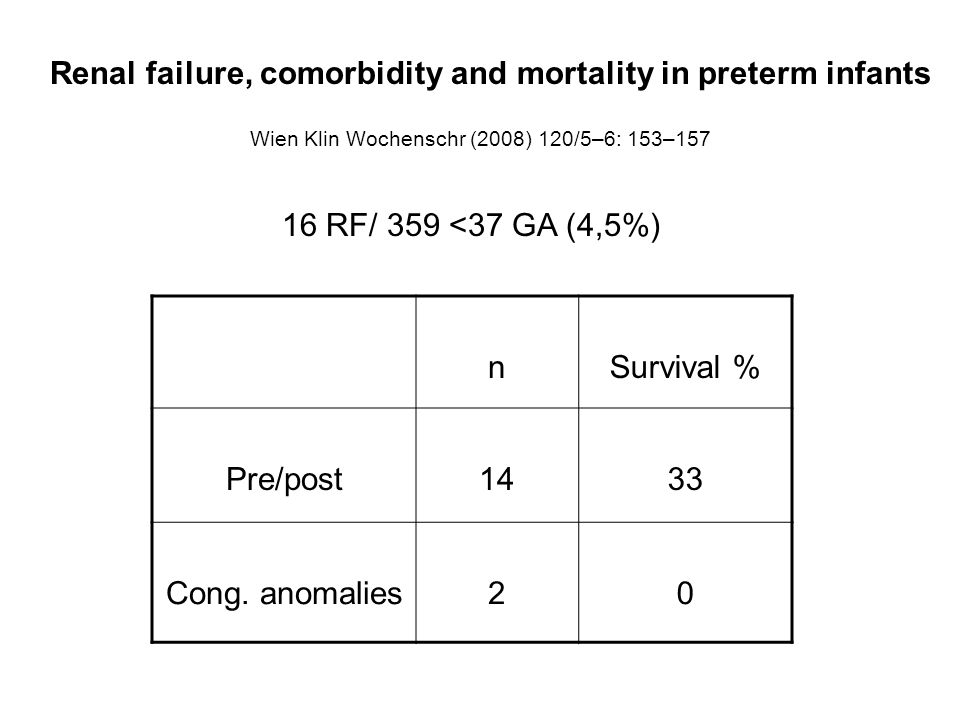 Renal failure, comorbidity and mortality in preterm infants