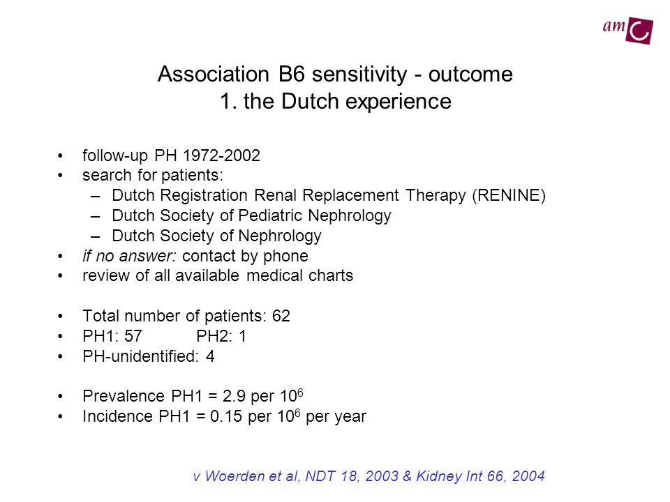 Association B6 sensitivity - outcome 1. the Dutch experience