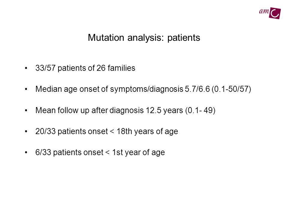 Mutation analysis: patients