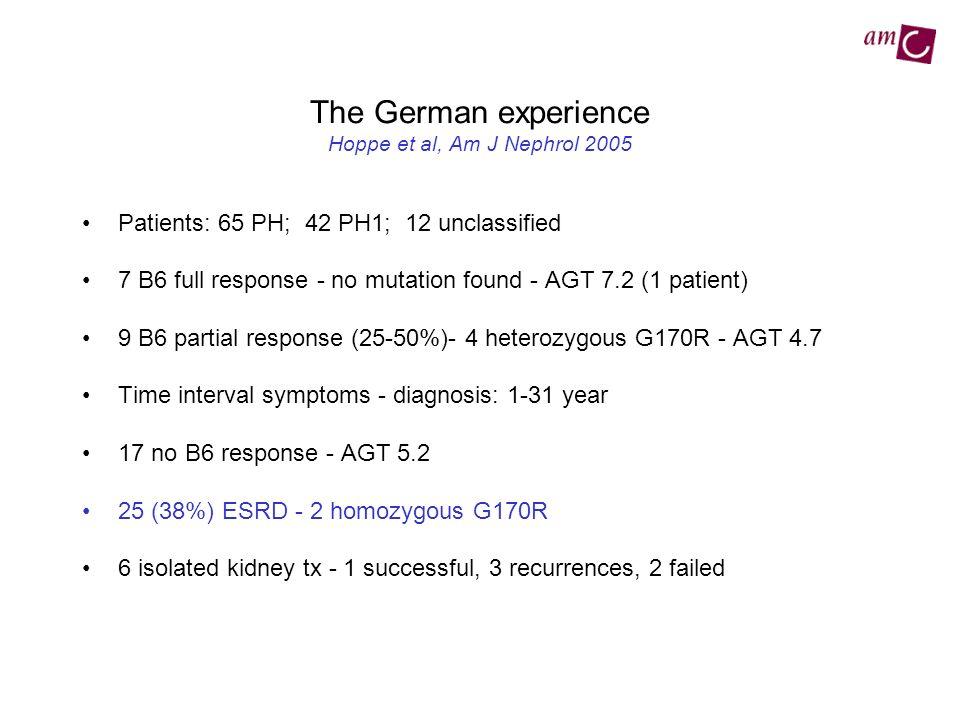 The German experience Hoppe et al, Am J Nephrol 2005