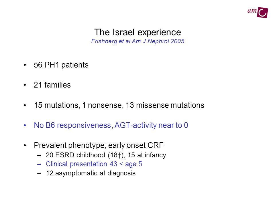 The Israel experience Frishberg et al Am J Nephrol 2005