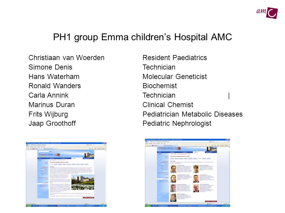 PH1 group Emma children's Hospital AMC