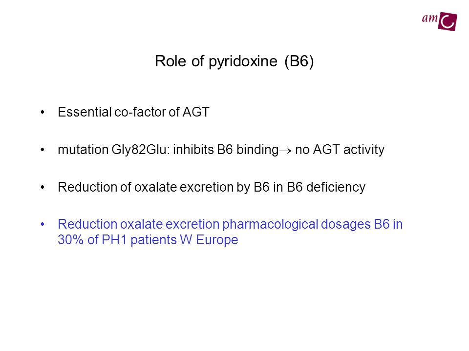 Role of pyridoxine (B6) Essential co-factor of AGT