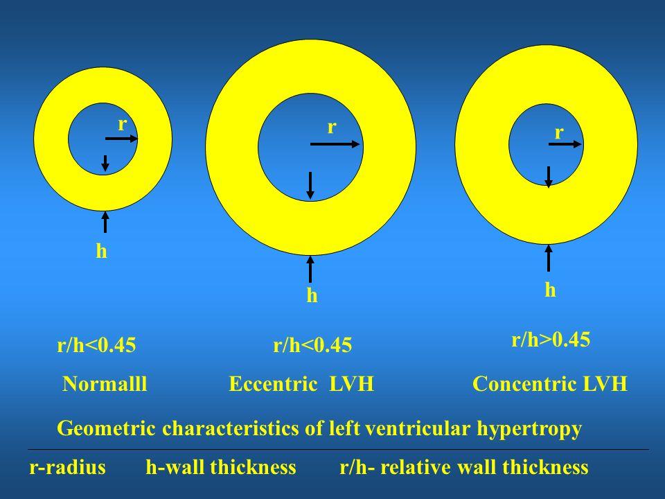 r r. r. h. h. h. r/h>0.45. r/h<0.45. r/h<0.45. Normalll. Eccentric LVH. Concentric LVH.