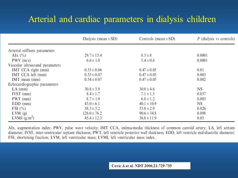 Arterial and cardiac parameters in dialysis children