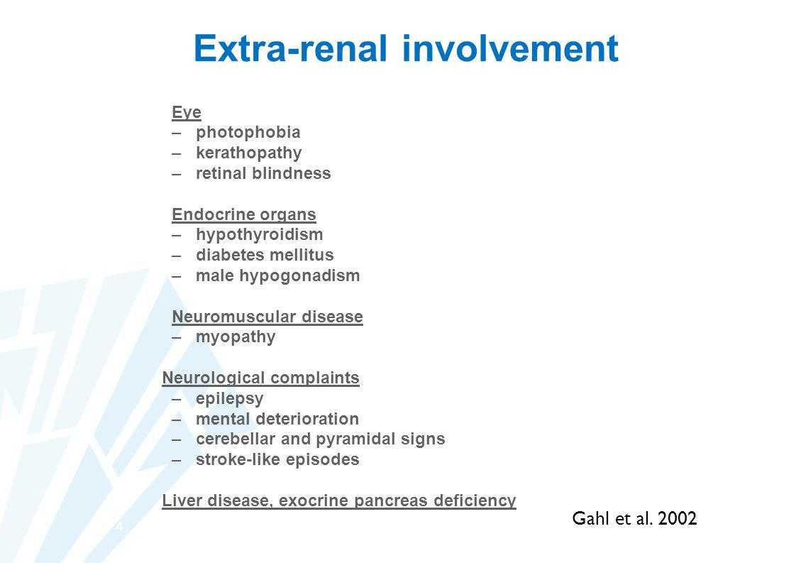 Extra-renal involvement