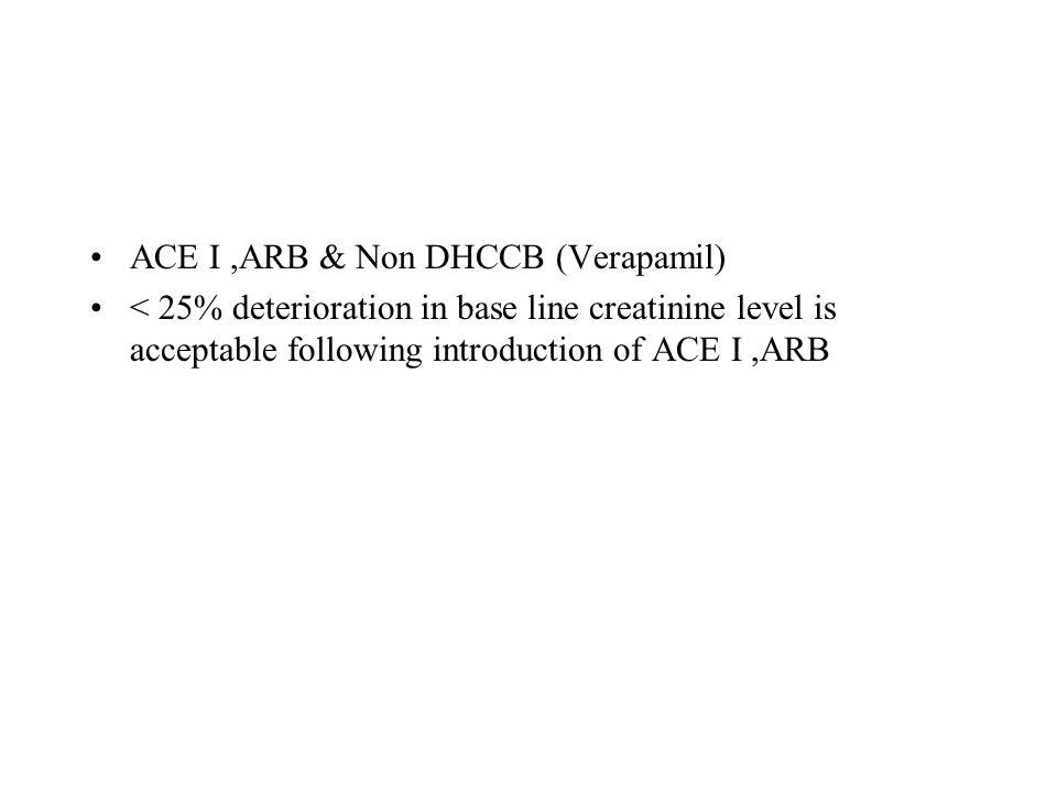 ACE I ,ARB & Non DHCCB (Verapamil)