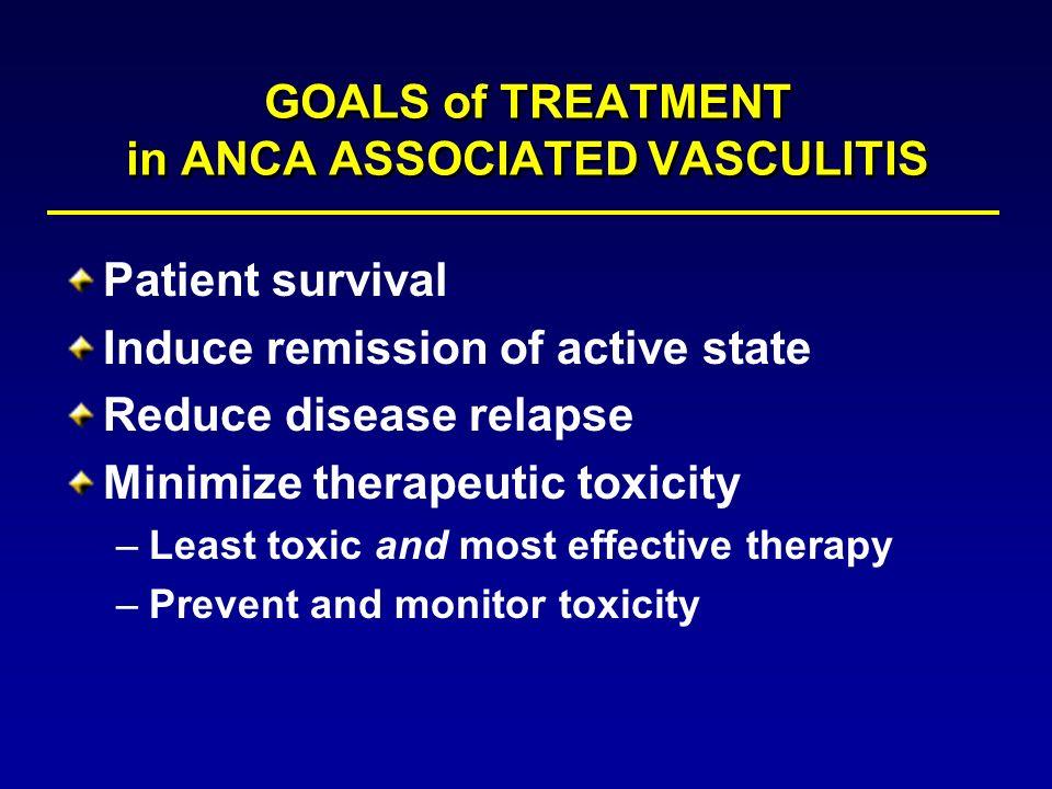 GOALS of TREATMENT in ANCA ASSOCIATED VASCULITIS