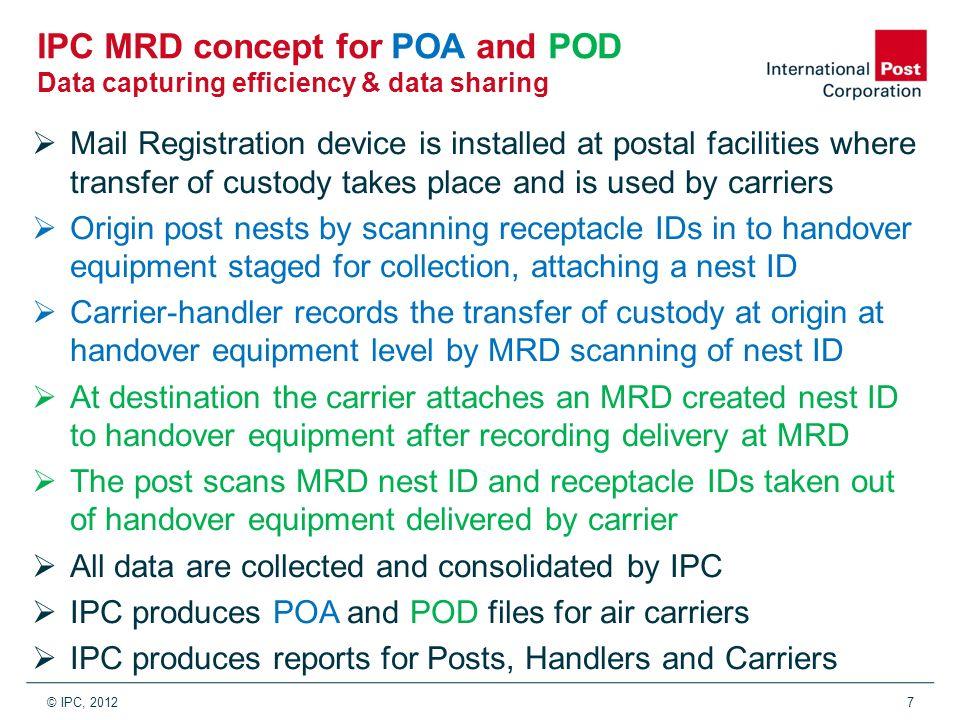 Ipc mail registration device ppt download 7 ipc altavistaventures Choice Image