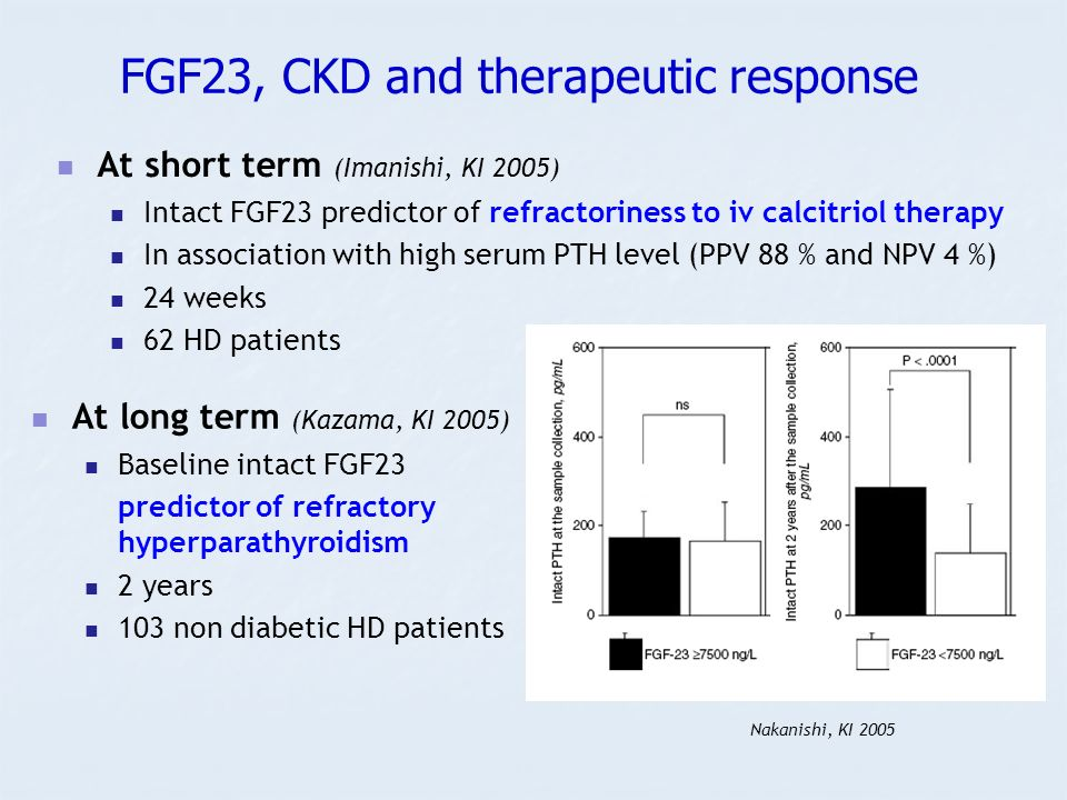 FGF23, CKD and therapeutic response