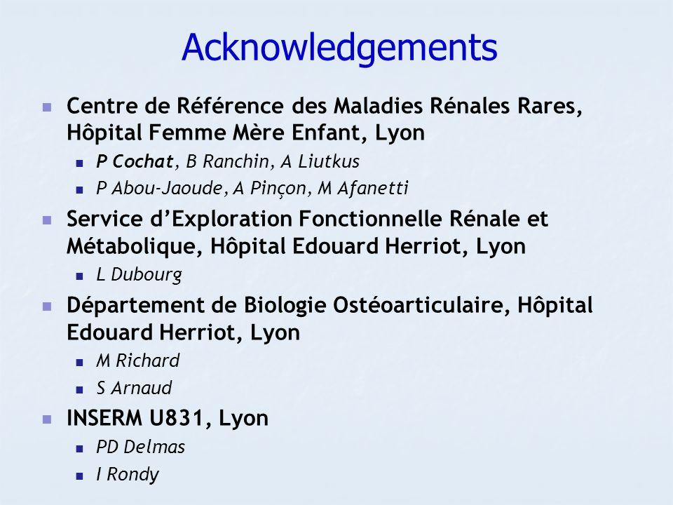 Acknowledgements Centre de Référence des Maladies Rénales Rares, Hôpital Femme Mère Enfant, Lyon. P Cochat, B Ranchin, A Liutkus.