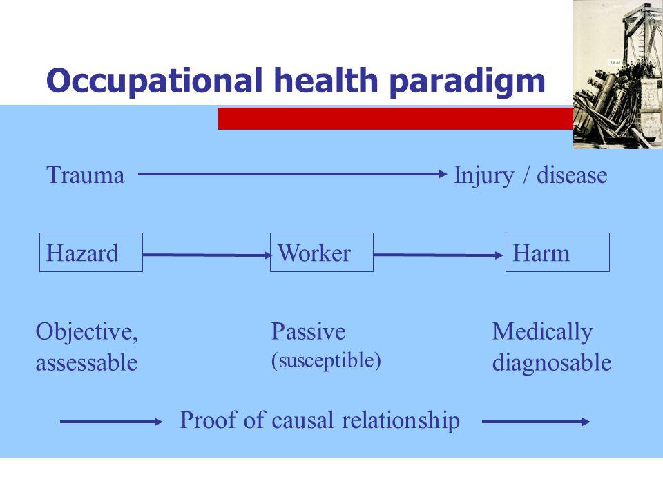 Occupational health paradigm