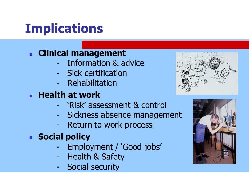 Implications Clinical management - Information & advice - Sick certification - Rehabilitation.