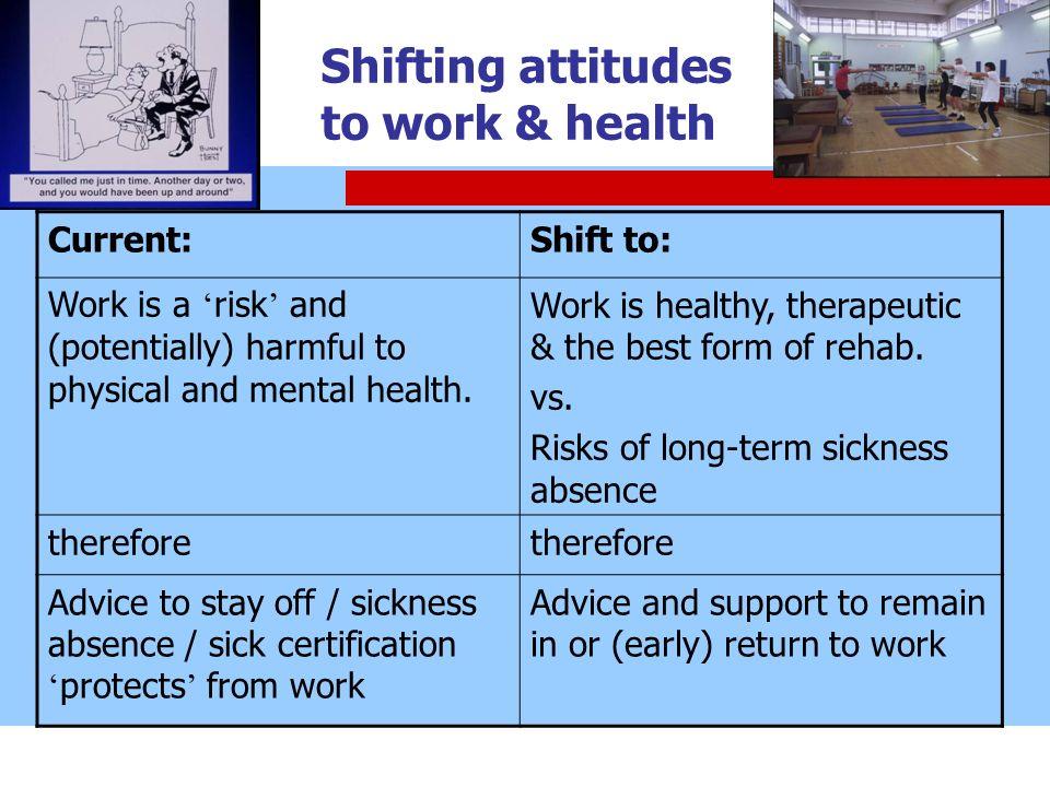 Shifting attitudes to work & health