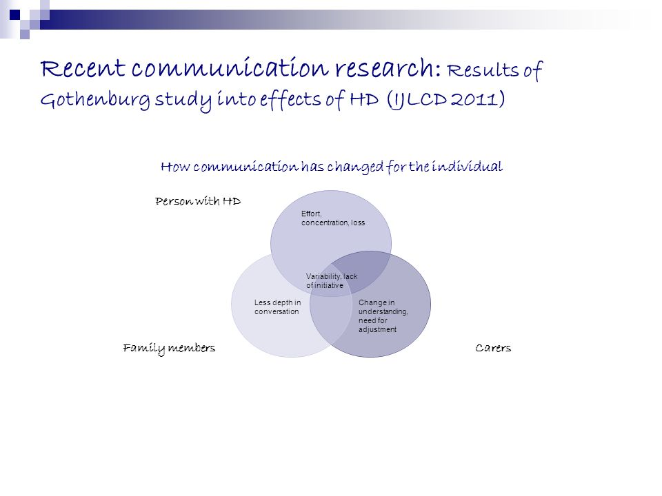 Recent communication research: Results of Gothenburg study into effects of HD (IJLCD 2011)