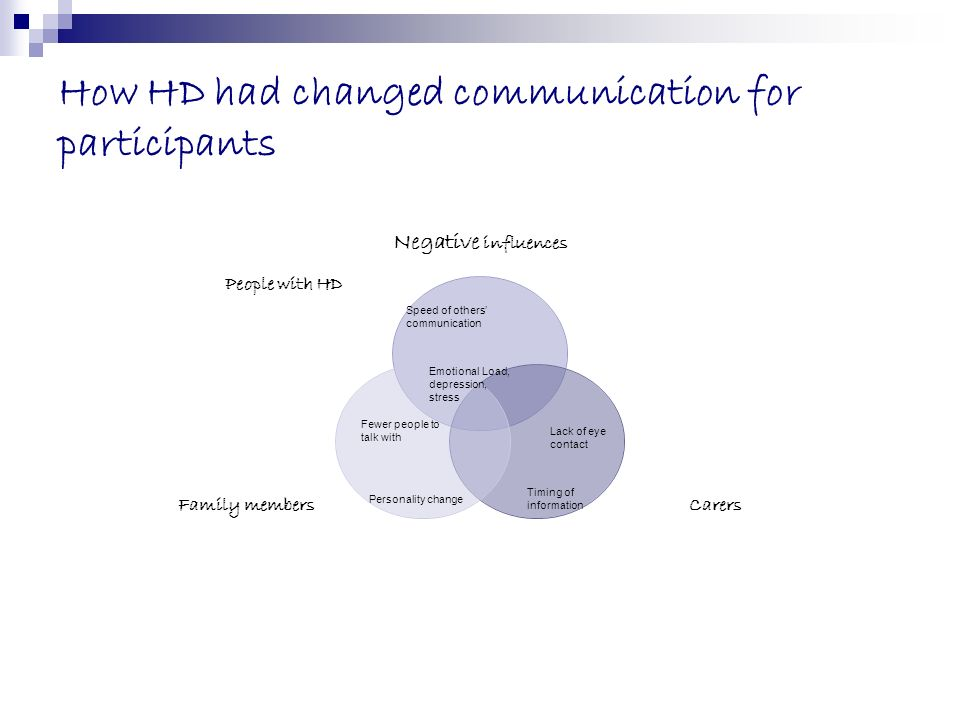 How HD had changed communication for participants